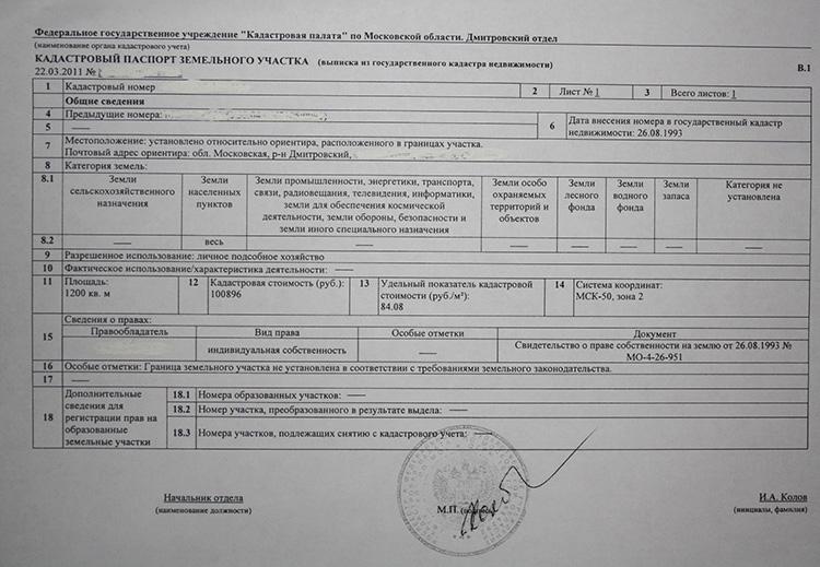 документ о собственности на землю